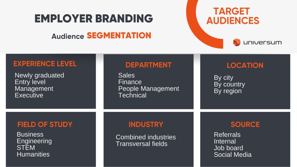 Employer_Branding_Targe_Segmentation