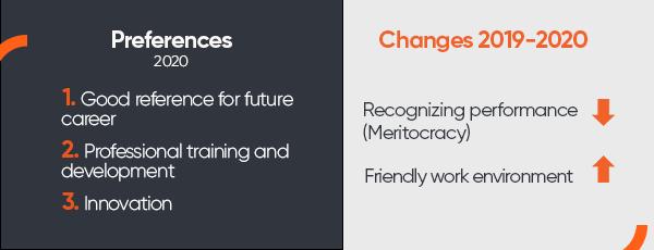 Change_Preferences_Brazil_2020