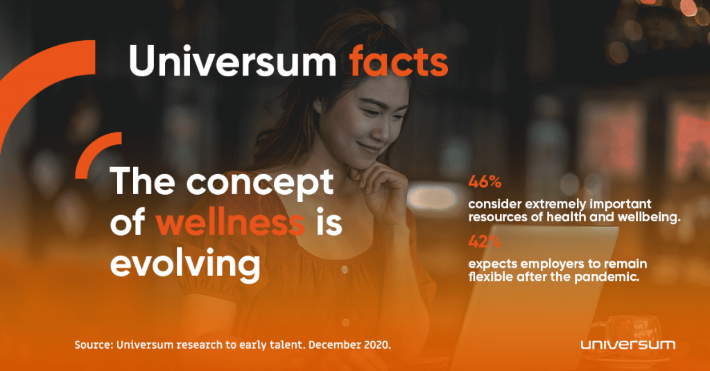 2021_talent_acquisition_strategy_wellness