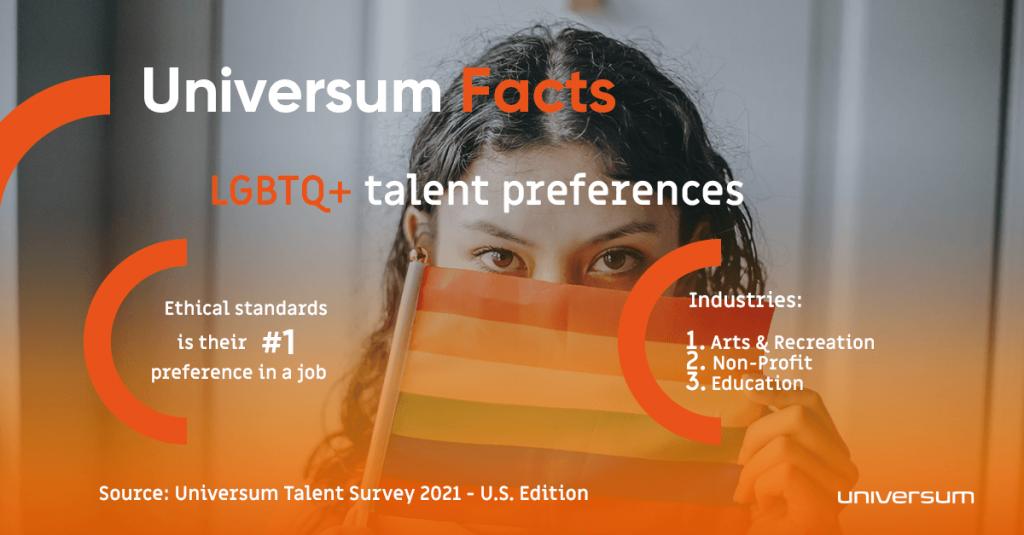 LGBTQ-talent-preferences-2021